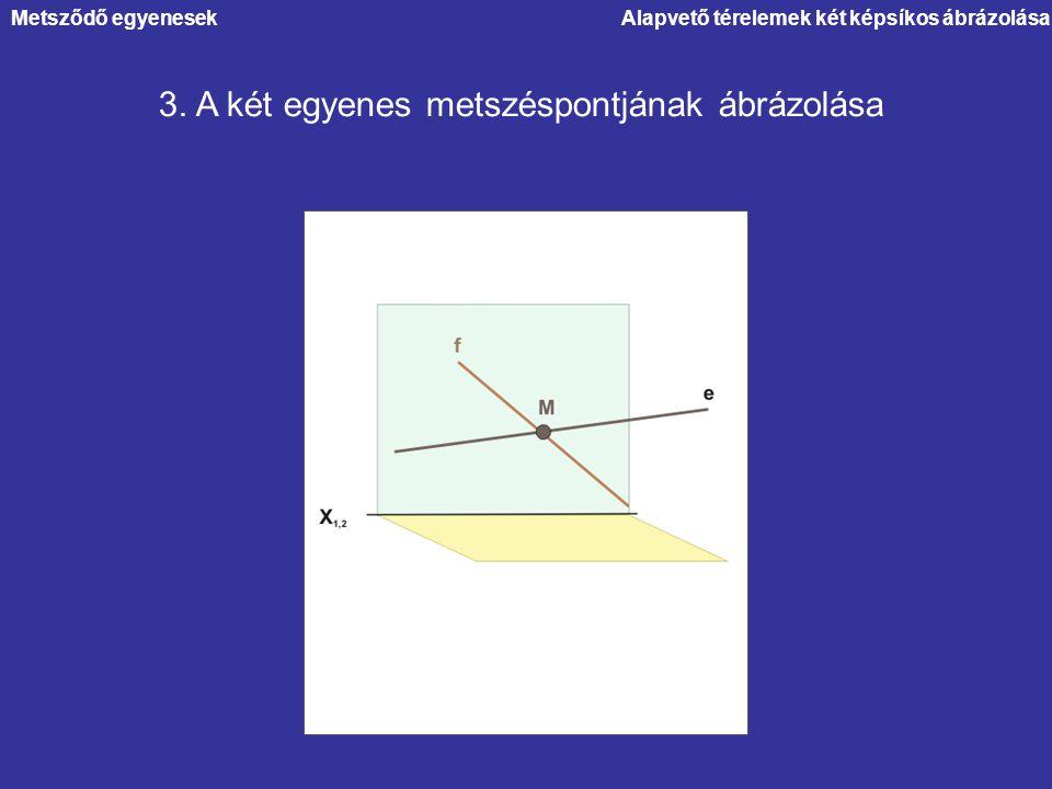 Alapvető térelemek két képsíkos ábrázolása 3. A két egyenes metszéspontjának ábrázolása Metsződő egyenesek