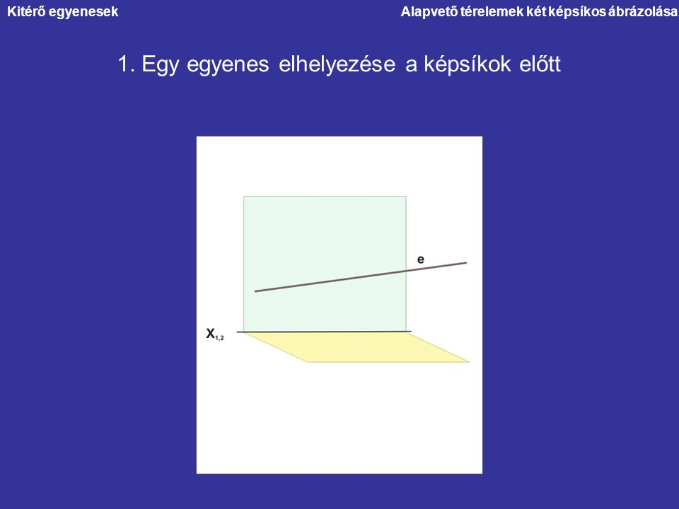 Kitérő egyenesekAlapvető térelemek két képsíkos ábrázolása 1. Egy egyenes elhelyezése a képsíkok előtt
