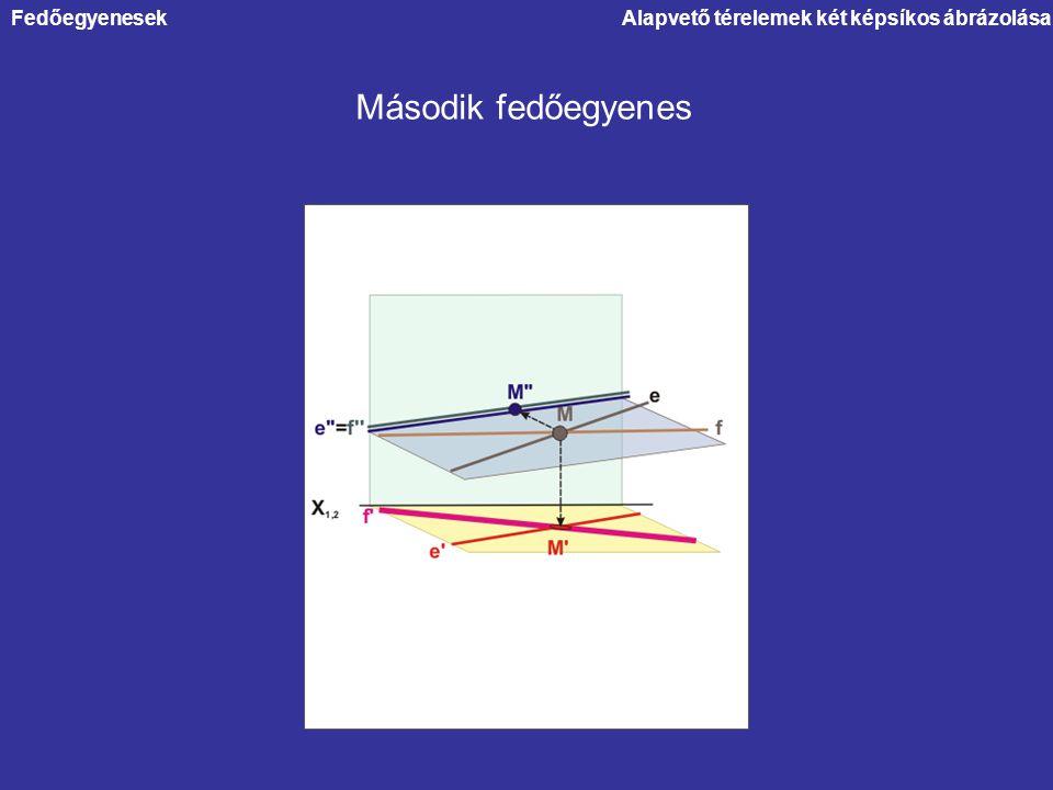 Második fedőegyenes Alapvető térelemek két képsíkos ábrázolásaFedőegyenesek