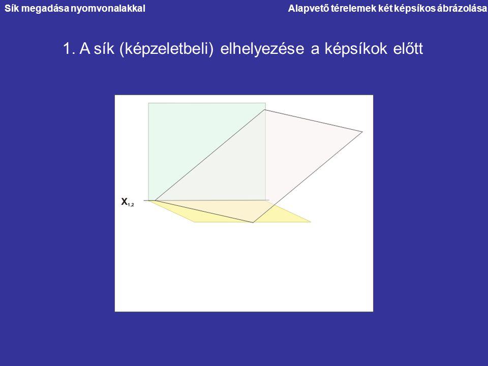 Sík megadása nyomvonalakkal 1. A sík (képzeletbeli) elhelyezése a képsíkok előtt