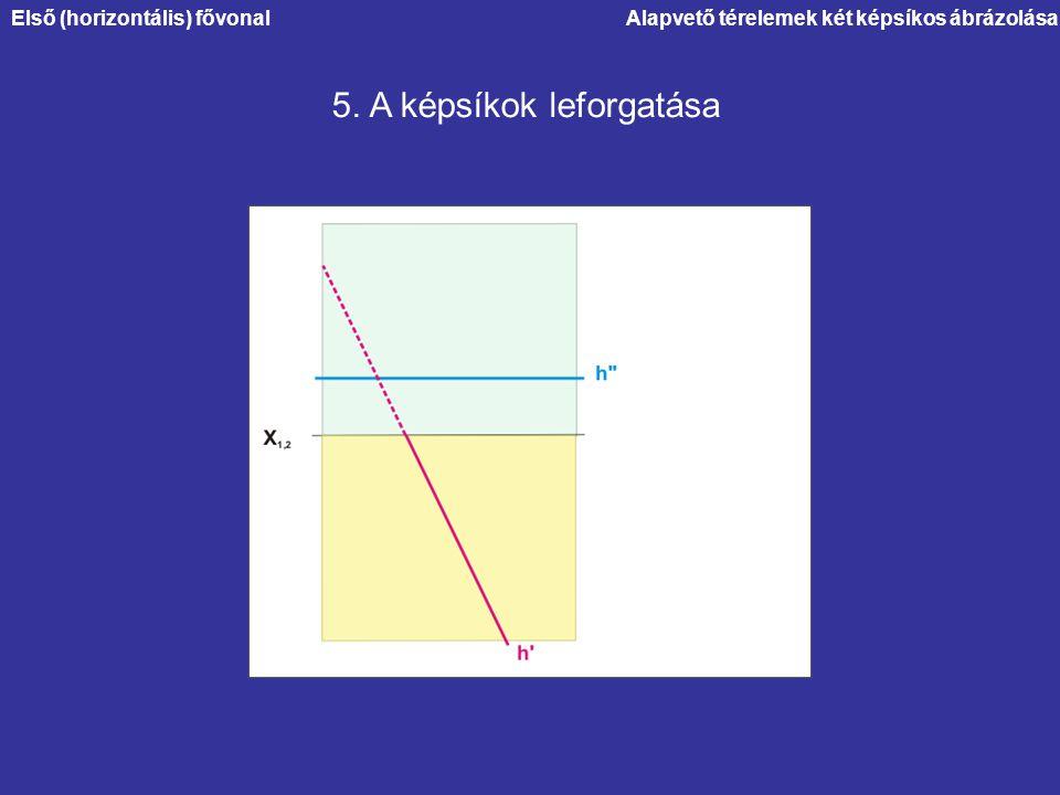 Alapvető térelemek két képsíkos ábrázolása 5. A képsíkok leforgatása Első (horizontális) fővonal
