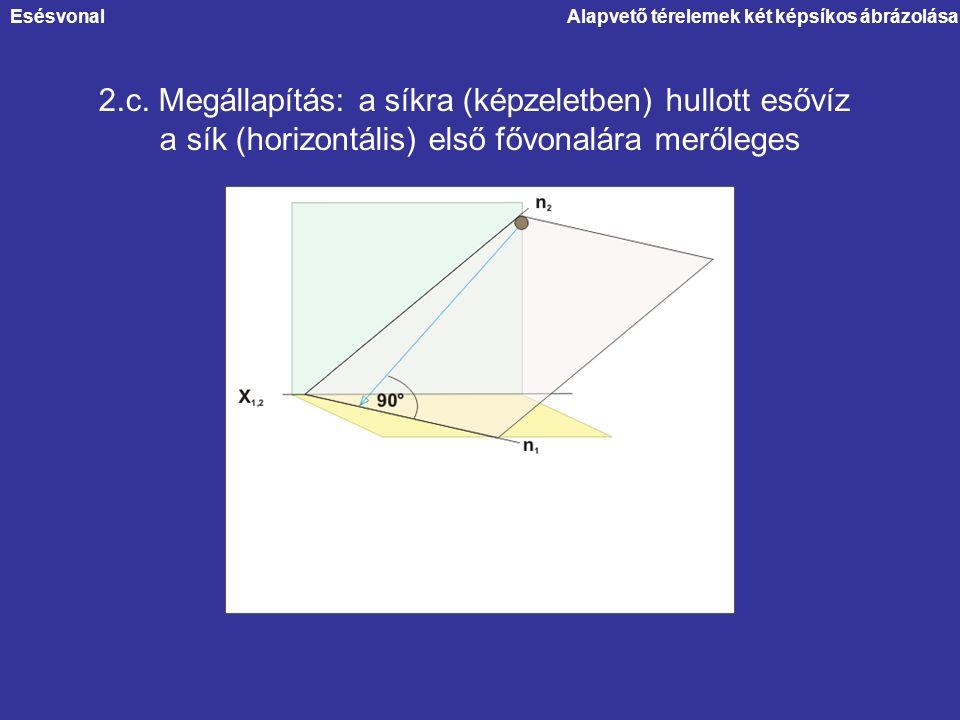 Alapvető térelemek két képsíkos ábrázolása 2.c. Megállapítás: a síkra (képzeletben) hullott esővíz a sík (horizontális) első fővonalára merőleges Esés