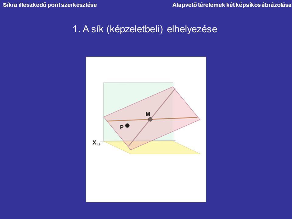 1. A sík (képzeletbeli) elhelyezése Alapvető térelemek két képsíkos ábrázolásaSíkra illeszkedő pont szerkesztése