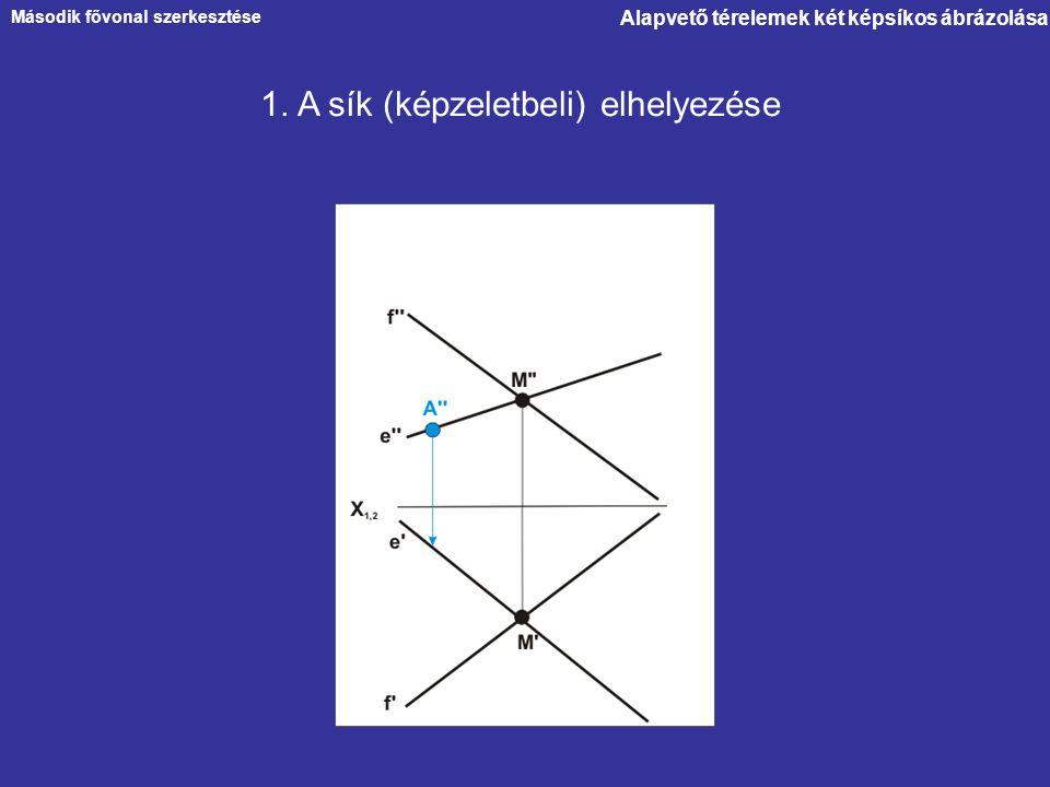 1. A sík (képzeletbeli) elhelyezése Alapvető térelemek két képsíkos ábrázolása Második fővonal szerkesztése