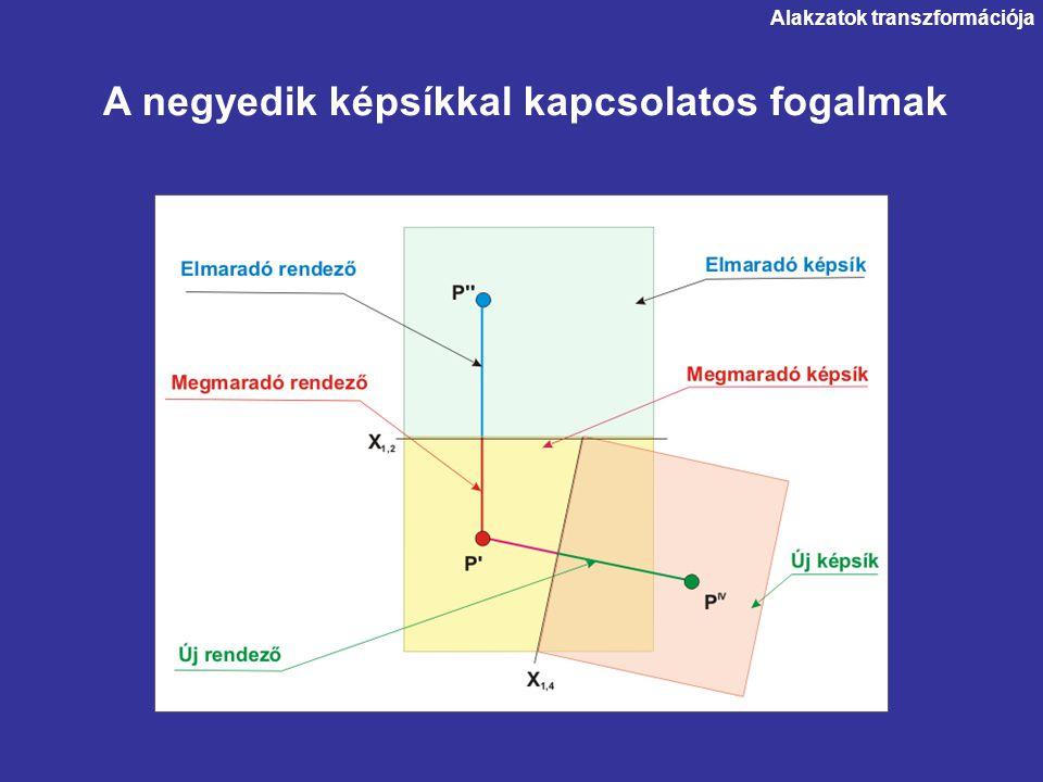 A negyedik képsíkkal kapcsolatos fogalmak Alakzatok transzformációja
