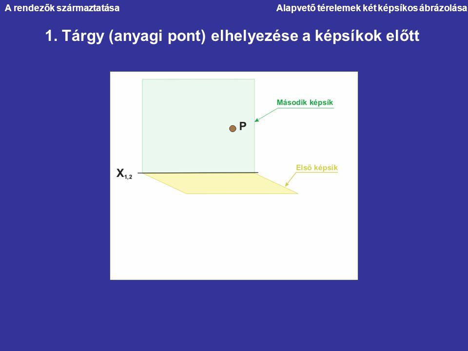 A rendezők származtatása 1. Tárgy (anyagi pont) elhelyezése a képsíkok előtt Alapvető térelemek két képsíkos ábrázolása