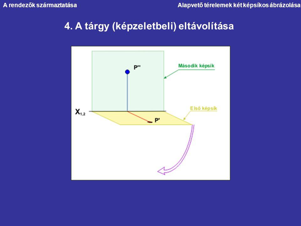 4. A tárgy (képzeletbeli) eltávolítása Alapvető térelemek két képsíkos ábrázolásaA rendezők származtatása