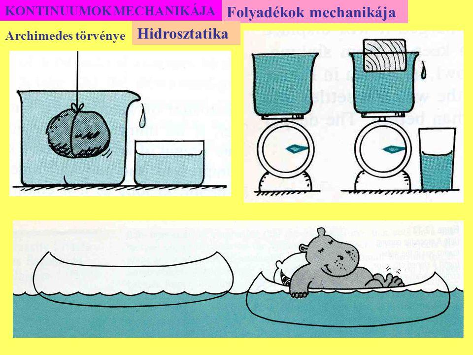KONTINUUMOK MECHANIKÁJA Folyadékok mechanikája Hidrosztatika Archimedes törvénye