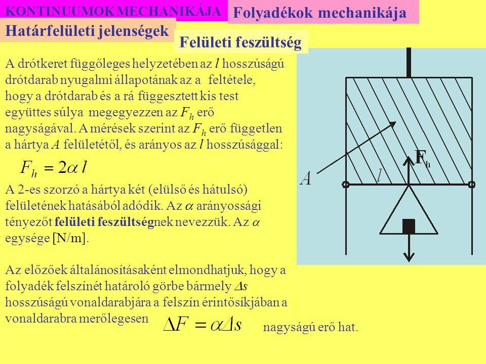 KONTINUUMOK MECHANIKÁJA Folyadékok mechanikája A drótkeret függőleges helyzetében az l hosszúságú drótdarab nyugalmi állapotának az a feltétele, hogy