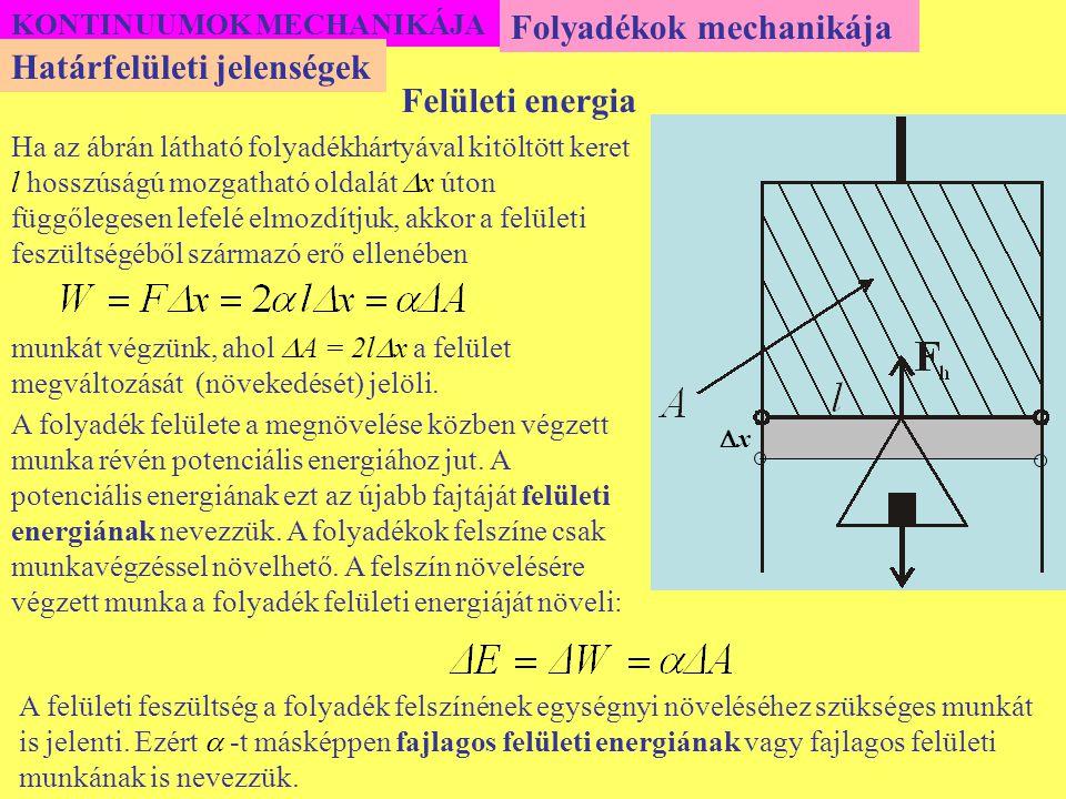 KONTINUUMOK MECHANIKÁJA Folyadékok mechanikája Ha az ábrán látható folyadékhártyával kitöltött keret l hosszúságú mozgatható oldalát  x úton függőleg