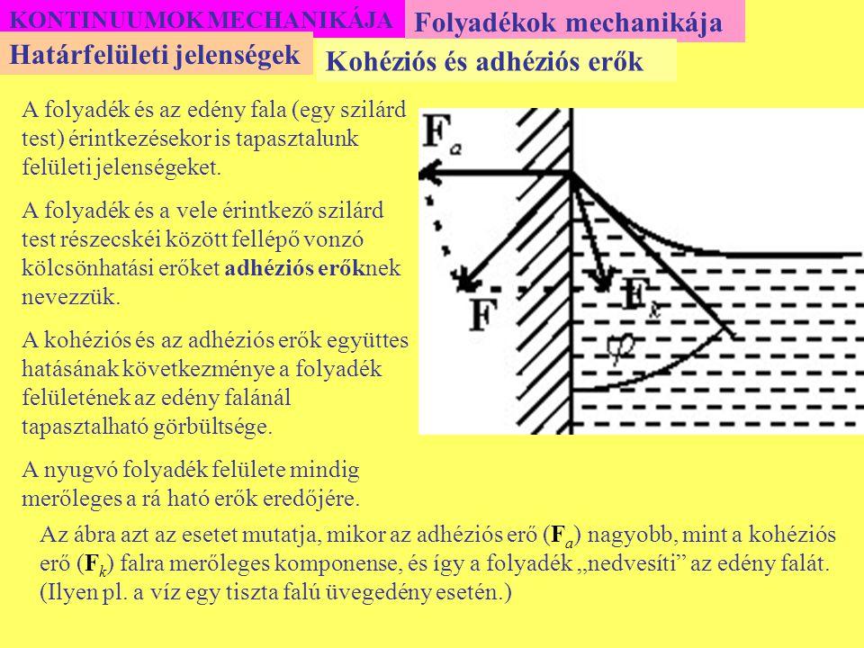 KONTINUUMOK MECHANIKÁJA Folyadékok mechanikája A folyadék és az edény fala (egy szilárd test) érintkezésekor is tapasztalunk felületi jelenségeket. A