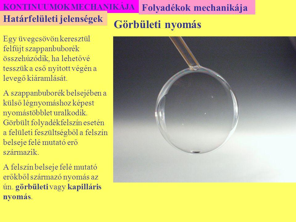 KONTINUUMOK MECHANIKÁJA Folyadékok mechanikája Egy üvegcsövön keresztül felfújt szappanbuborék összehúzódik, ha lehetővé tesszük a cső nyitott végén a