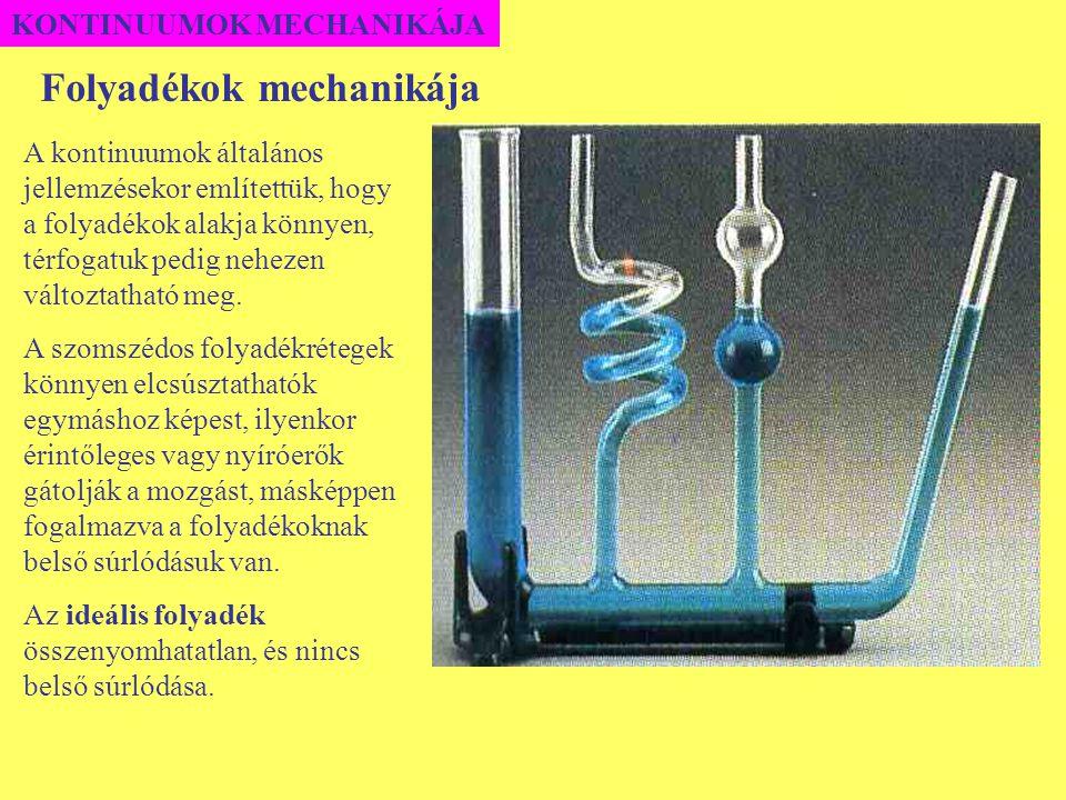 KONTINUUMOK MECHANIKÁJA Folyadékok mechanikája A kontinuumok általános jellemzésekor említettük, hogy a folyadékok alakja könnyen, térfogatuk pedig ne
