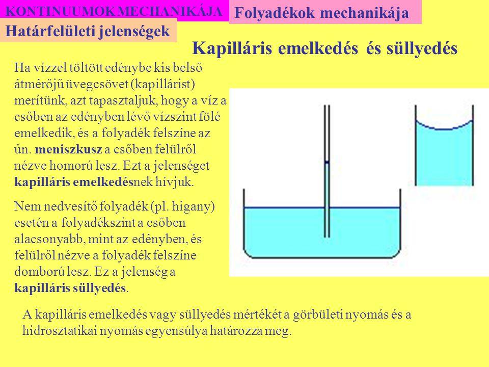 KONTINUUMOK MECHANIKÁJA Folyadékok mechanikája Határfelületi jelenségek Kapilláris emelkedés és süllyedés Ha vízzel töltött edénybe kis belső átmérőjű