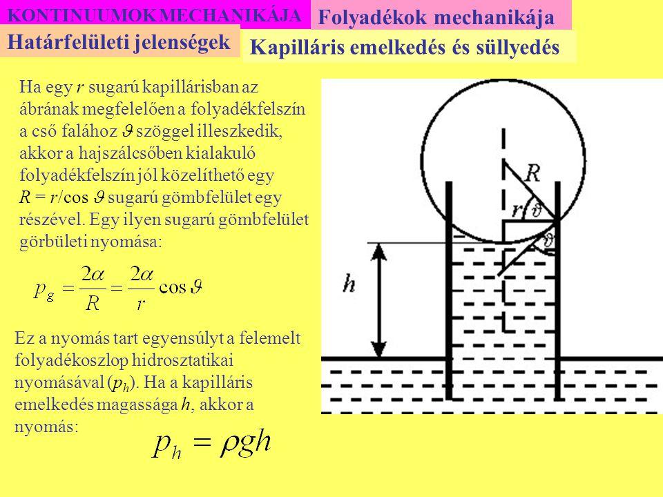 KONTINUUMOK MECHANIKÁJA Folyadékok mechanikája Határfelületi jelenségek Kapilláris emelkedés és süllyedés Ha egy r sugarú kapillárisban az ábrának meg