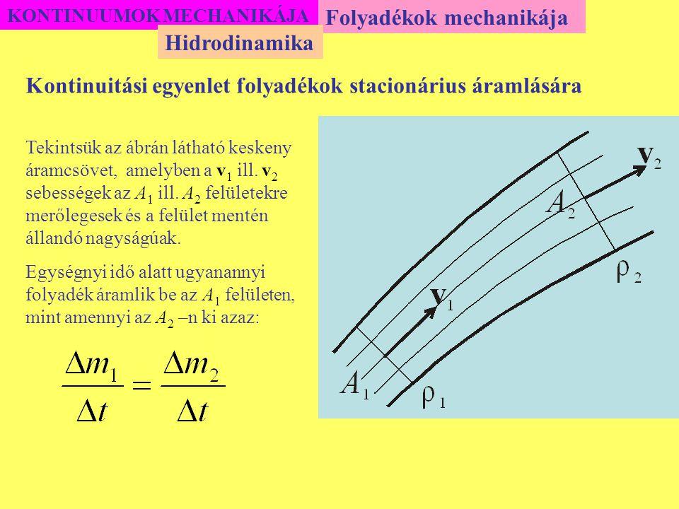 KONTINUUMOK MECHANIKÁJA Folyadékok mechanikája Kontinuitási egyenlet folyadékok stacionárius áramlására Hidrodinamika Tekintsük az ábrán látható keske