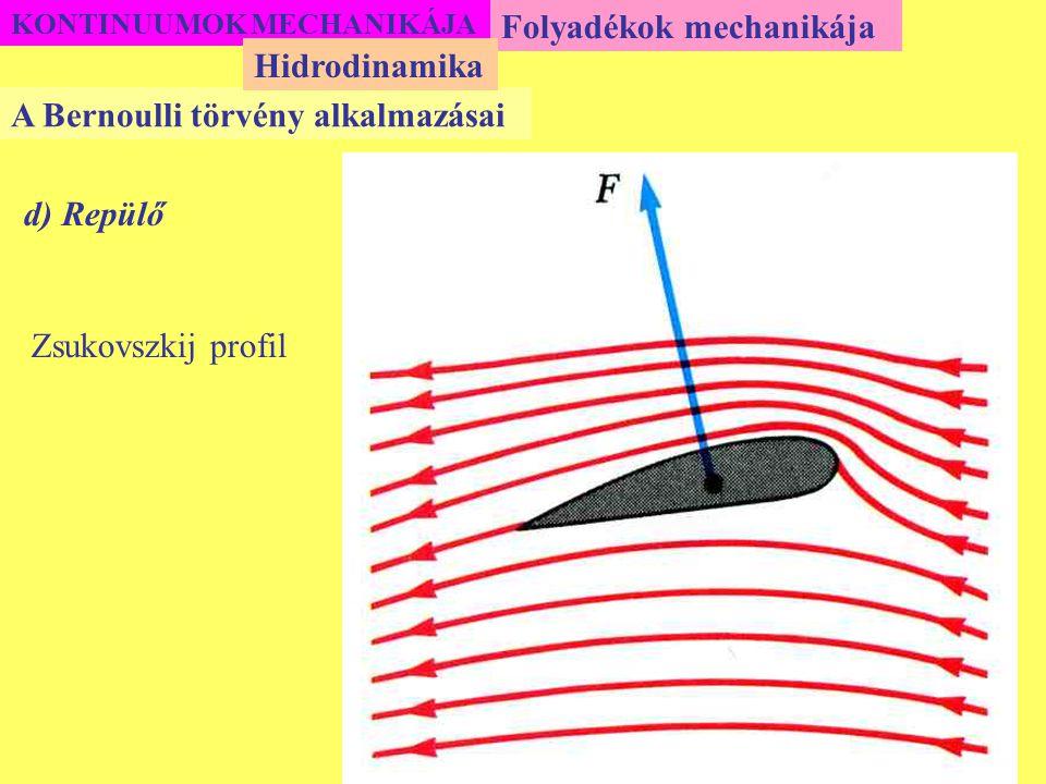 KONTINUUMOK MECHANIKÁJA Folyadékok mechanikája A Bernoulli törvény alkalmazásai Hidrodinamika d) Repülő Zsukovszkij profil