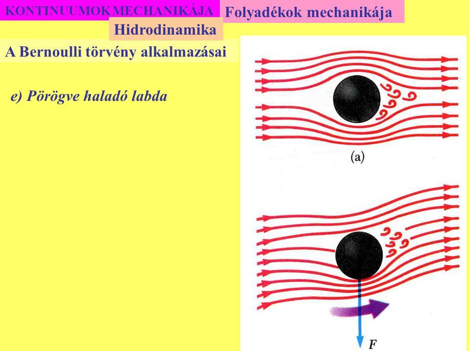 KONTINUUMOK MECHANIKÁJA Folyadékok mechanikája A Bernoulli törvény alkalmazásai Hidrodinamika e) Pörögve haladó labda