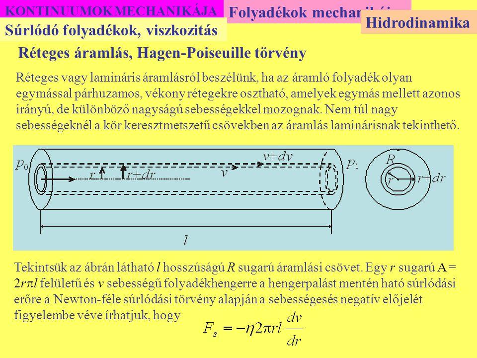 KONTINUUMOK MECHANIKÁJA Folyadékok mechanikája Súrlódó folyadékok, viszkozitás Hidrodinamika Réteges áramlás, Hagen-Poiseuille törvény Réteges vagy la