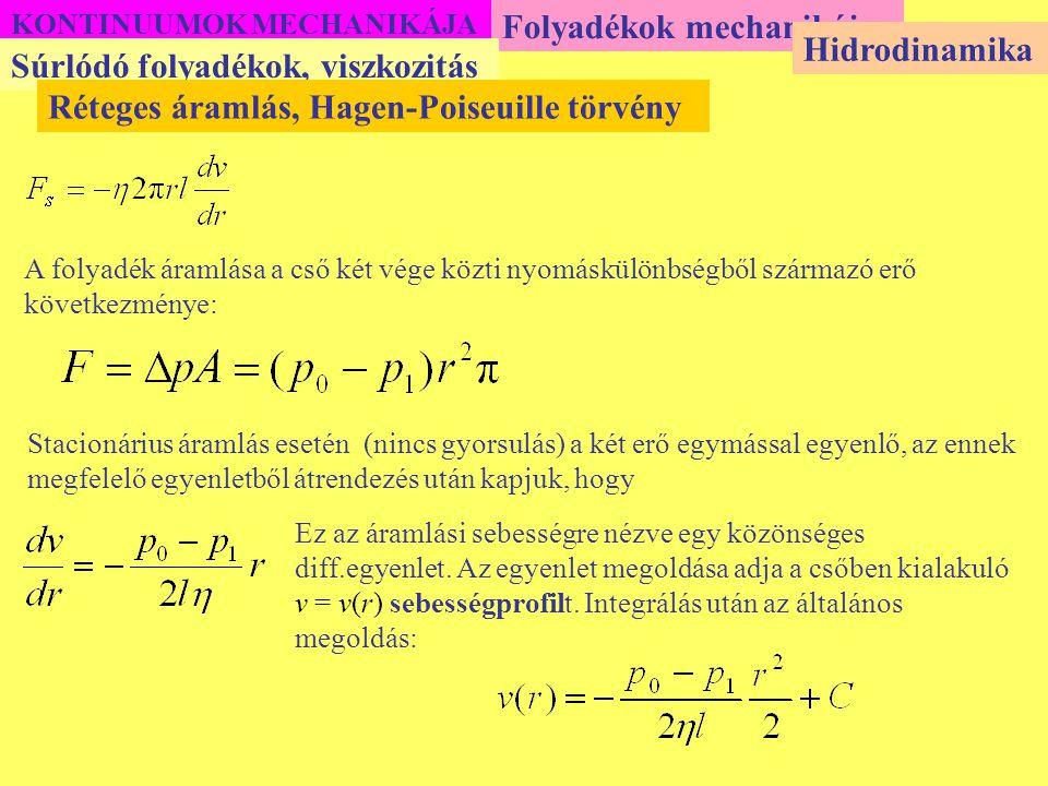 KONTINUUMOK MECHANIKÁJA Folyadékok mechanikája Súrlódó folyadékok, viszkozitás Hidrodinamika Réteges áramlás, Hagen-Poiseuille törvény A folyadék áram