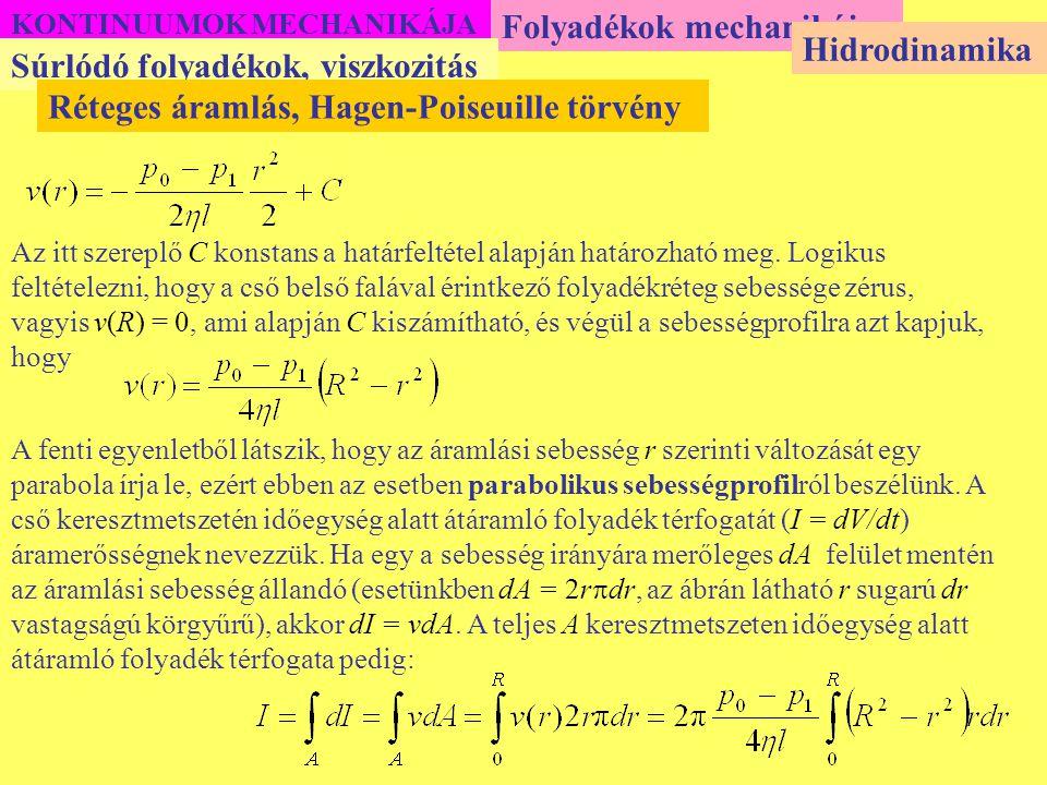 KONTINUUMOK MECHANIKÁJA Folyadékok mechanikája Súrlódó folyadékok, viszkozitás Hidrodinamika Réteges áramlás, Hagen-Poiseuille törvény Az itt szereplő