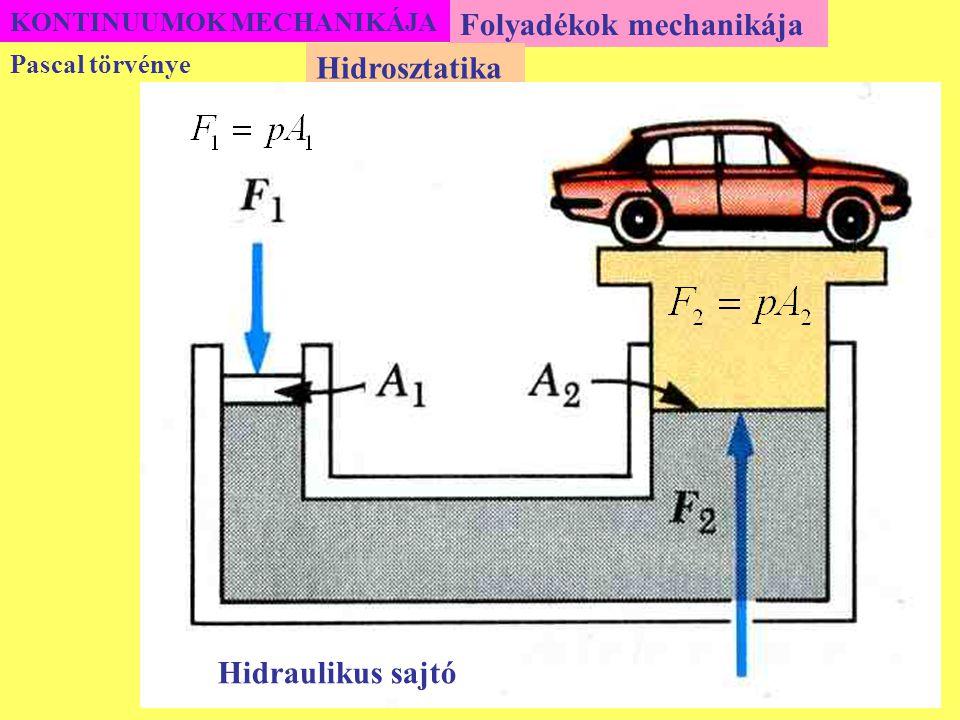 KONTINUUMOK MECHANIKÁJA Folyadékok mechanikája A Bernoulli törvény alkalmazásai Hidrodinamika c) Pascal törvényének egy másik megfogalmazása Nyugvó folyadékokra ( v 1 = v 2 = 0 ) külső erőtér (gravitációs tér) hiányában (g = 0) a Bernoulli törvény: vagyis a súlytalannak képzelt nyugvó folyadék belsejében és határfelületén a nyomás mindenütt ugyanakkora, és független a tekintetbe vett felületelem irányítottságától.