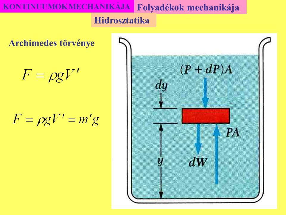 KONTINUUMOK MECHANIKÁJA Folyadékok mechanikája Kontinuitási egyenlet folyadékok stacionárius áramlására Hidrodinamika Felhasználva, hogy a folyadék sűrűsége az áramlási cső egyik végén  1 a másikon pedig  2, azt kapjuk, hogy A fenti egyenlet az áramcső bármely két keresztmetszetére felírható, ezért általánosan írhatjuk, hogy ez a folyadékok stacionárius áramlására felírt kontinuitási egyenlet