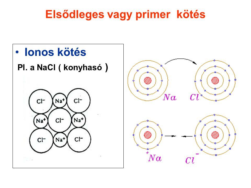 Elsődleges vagy primer kötés Ionos kötés Pl. a NaCl ( konyhasó )