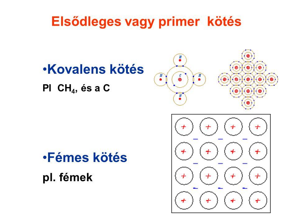 Elsődleges vagy primer kötés Kovalens kötés. Pl CH 4, és a C Fémes kötés pl. fémek