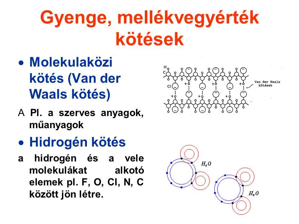Gyenge, mellékvegyérték kötések  Molekulaközi kötés (Van der Waals kötés) A Pl. a szerves anyagok, műanyagok  Hidrogén kötés a hidrogén és a vele mo