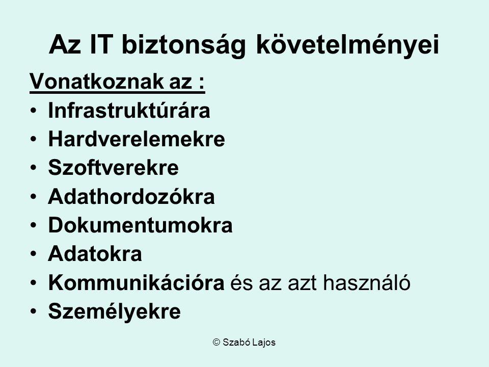 © Szabó Lajos Az IT biztonság követelményei Vonatkoznak az : Infrastruktúrára Hardverelemekre Szoftverekre Adathordozókra Dokumentumokra Adatokra Komm