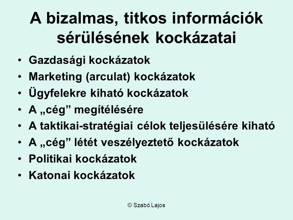 © Szabó Lajos A bizalmas, titkos információk sérülésének kockázatai Gazdasági kockázatok Marketing (arculat) kockázatok Ügyfelekre kiható kockázatok A