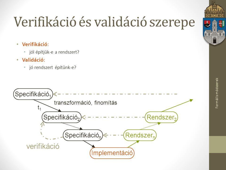 Formális módszerek Verifikáció és validáció szerepe Verifikáció: jól építjük-e a rendszert? Validáció: jó rendszert építünk-e? Specifikáció 1 Specifik