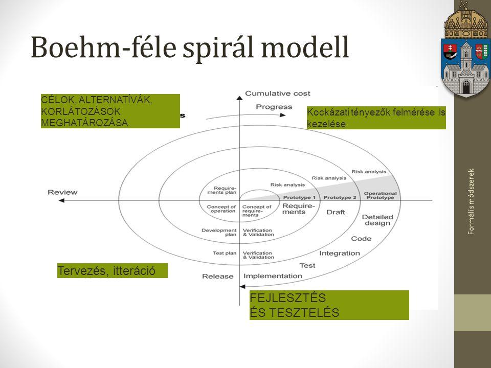 Formális módszerek Boehm-féle spirál modell CÉLOK, ALTERNATÍVÁK, KORLÁTOZÁSOK MEGHATÁROZÁSA Kockázati tényezők felmérése ls kezelése FEJLESZTÉS ÉS TES