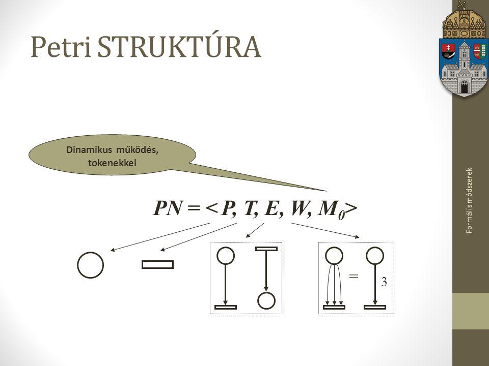 Formális módszerek Petri STRUKTÚRA PN = = 3 Dinamikus működés, tokenekkel
