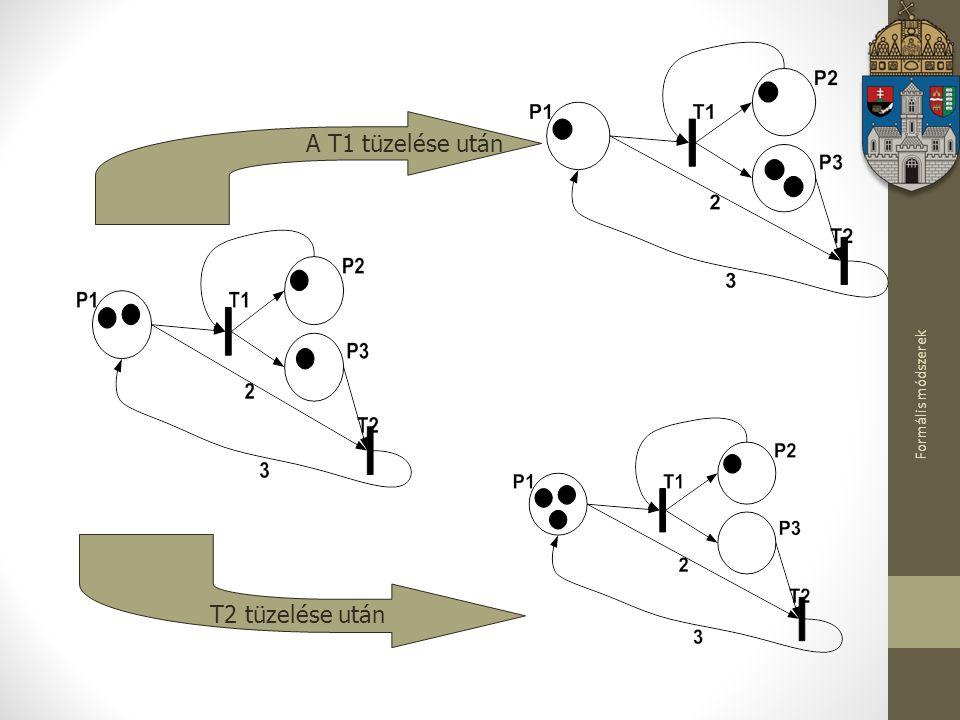 Formális módszerek A T1 tüzelése után T2 tüzelése után