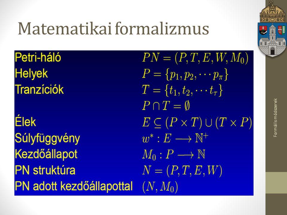 Formális módszerek Matematikai formalizmus
