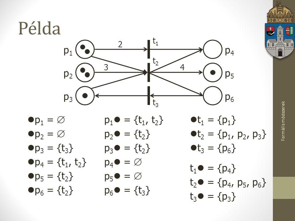 Formális módszerek Példa 2 34 p1p1 p2p2 p3p3 p4p4 p5p5 p6p6 t1t1 t2t2 t3t3 p 2 =  p 2 = {t 2 } p 3 = {t 3 } p 3 = {t 2 } p 4 = {t 1, t 2 } p 4 =  p