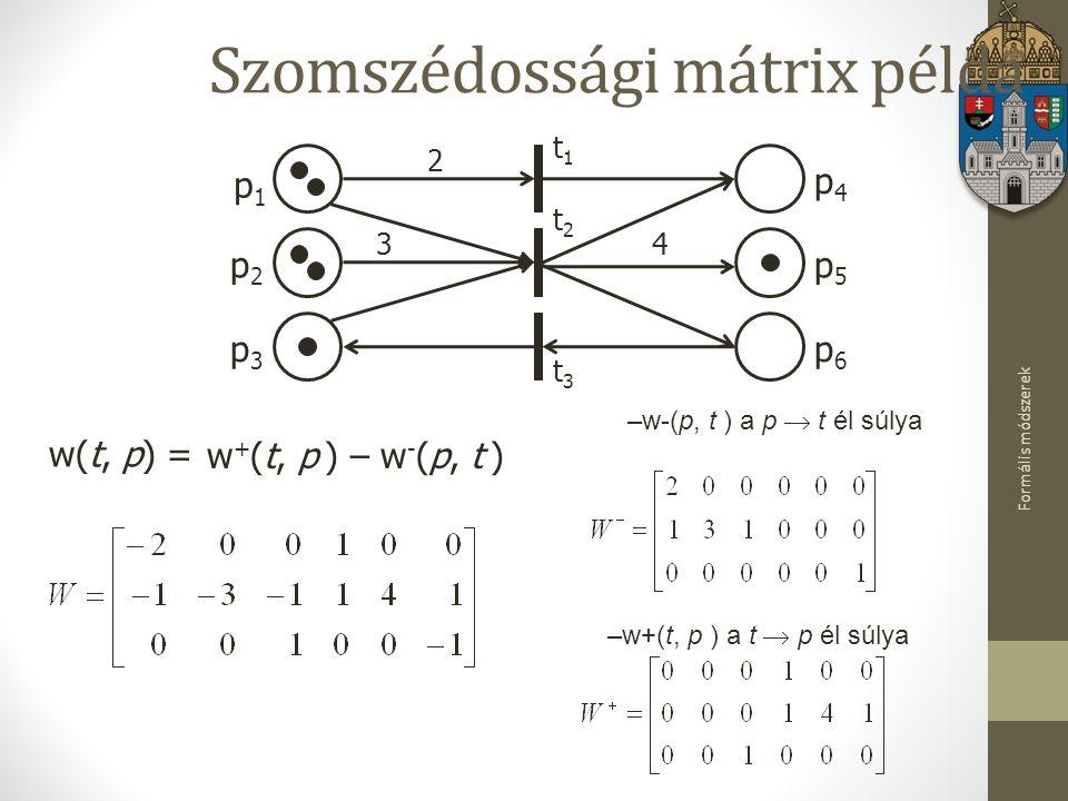 Formális módszerek Szomszédossági mátrix példa 2 34 p1p1 p2p2 p3p3 p4p4 p5p5 p6p6 t1t1 t2t2 t3t3 –w-(p, t ) a p  t él súlya –w+(t, p ) a t  p él súl