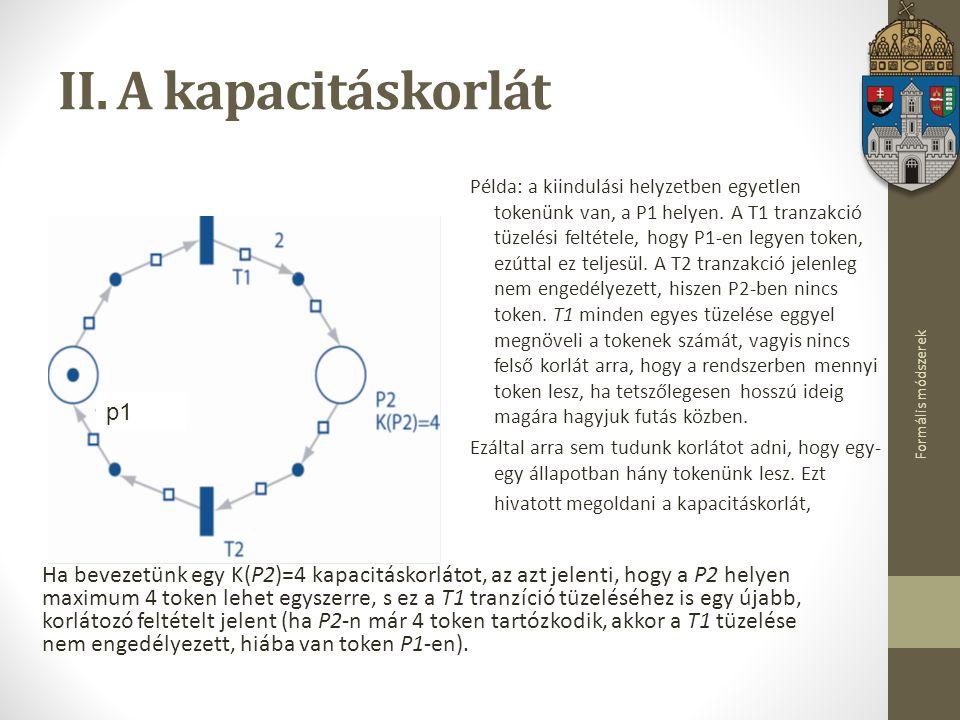 Formális módszerek II. A kapacitáskorlát Példa: a kiindulási helyzetben egyetlen tokenünk van, a P1 helyen. A T1 tranzakció tüzelési feltétele, hogy P