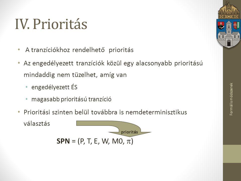 Formális módszerek IV. Prioritás A tranzíciókhoz rendelhető prioritás Az engedélyezett tranzíciók közül egy alacsonyabb prioritású mindaddig nem tüzel