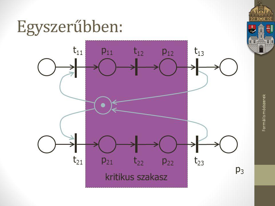 Formális módszerek Egyszerűbben: kritikus szakasz t 11 t 12 t 13 p 11 p 12 p3p3 t 21 t 22 t 23 p 21 p 22