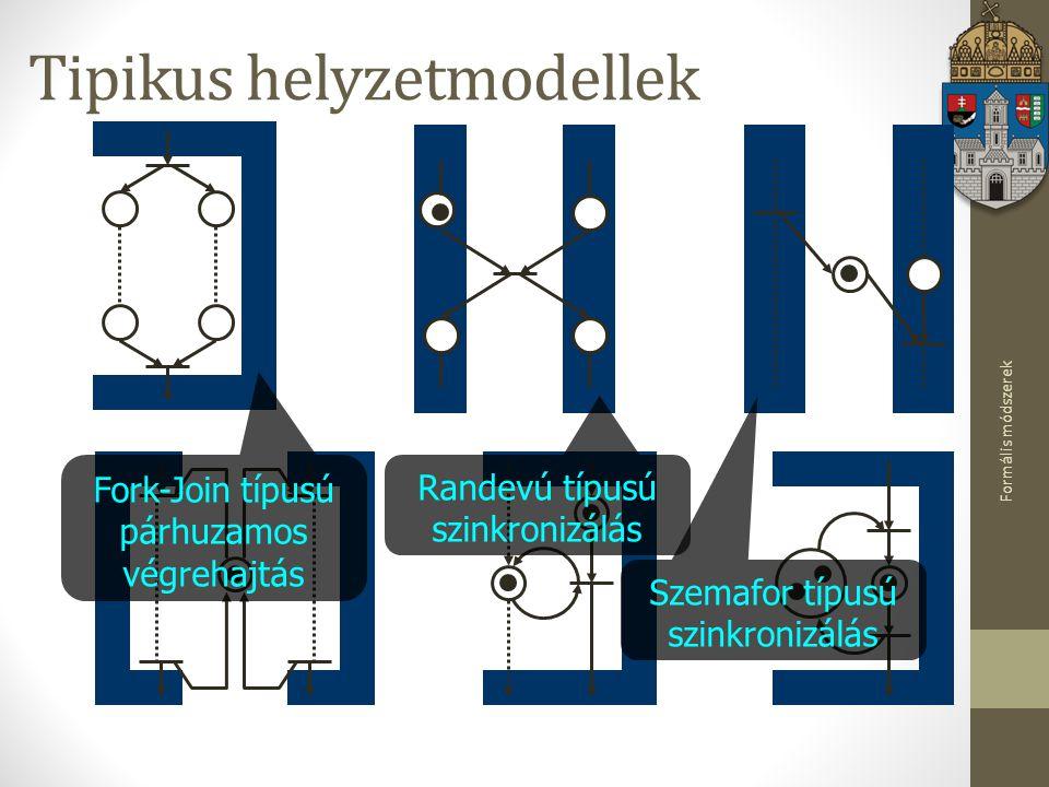Formális módszerek Tipikus helyzetmodellek Fork-Join típusú párhuzamos végrehajtás Randevú típusú szinkronizálás Szemafor típusú szinkronizálás