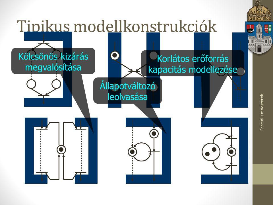 Formális módszerek Tipikus modellkonstrukciók Kölcsönös kizárás megvalósítása Korlátos erőforrás kapacitás modellezése Állapotváltozó leolvasása