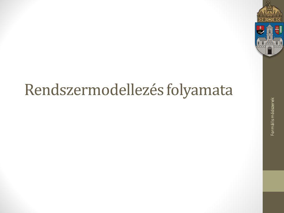 Formális módszerek Rendszermodellezés folyamata