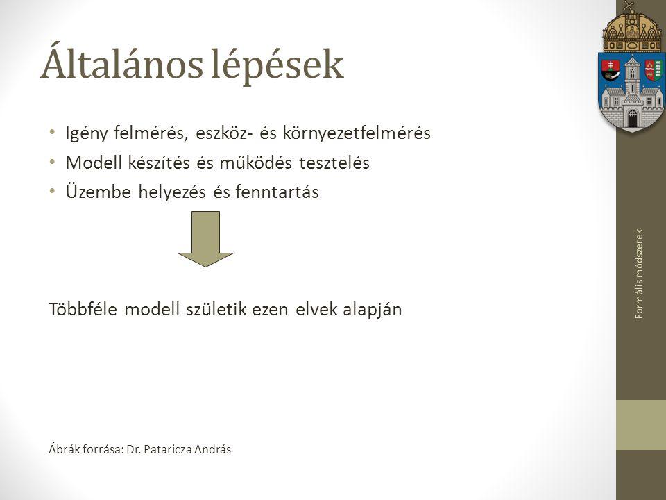Formális módszerek Általános lépések Igény felmérés, eszköz- és környezetfelmérés Modell készítés és működés tesztelés Üzembe helyezés és fenntartás T