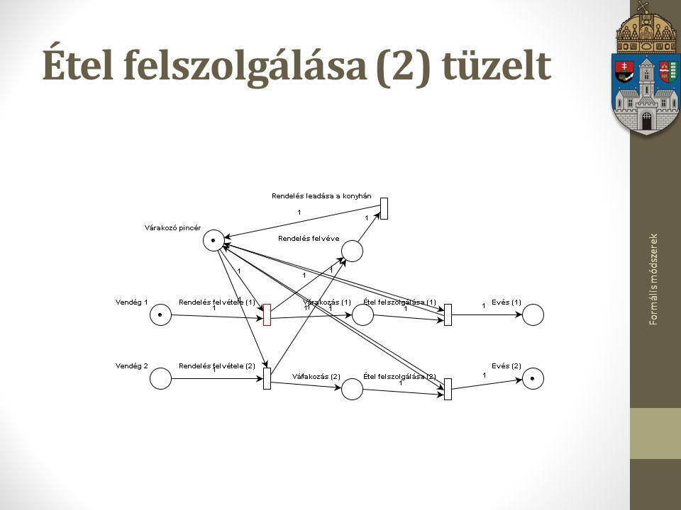 Formális módszerek Étel felszolgálása (2) tüzelt