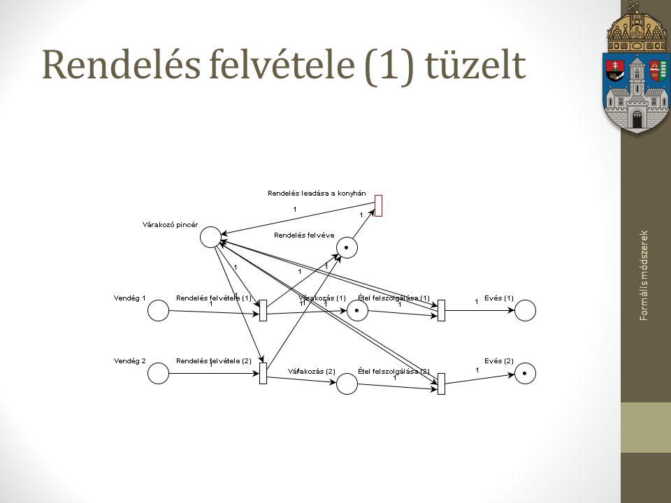 Formális módszerek Rendelés felvétele (1) tüzelt