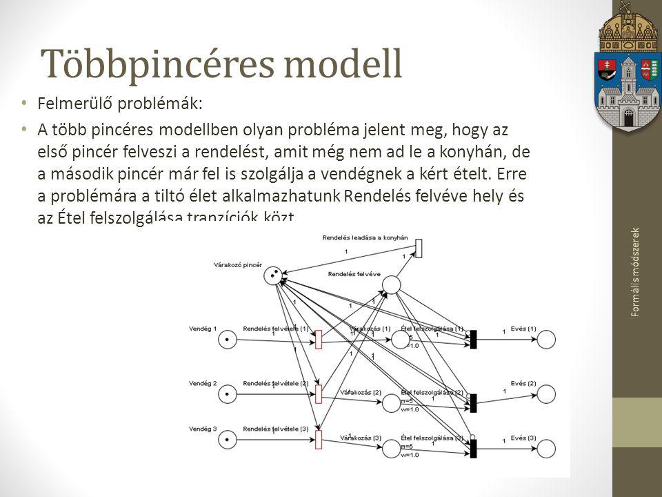 Formális módszerek Többpincéres modell Felmerülő problémák: A több pincéres modellben olyan probléma jelent meg, hogy az első pincér felveszi a rendel