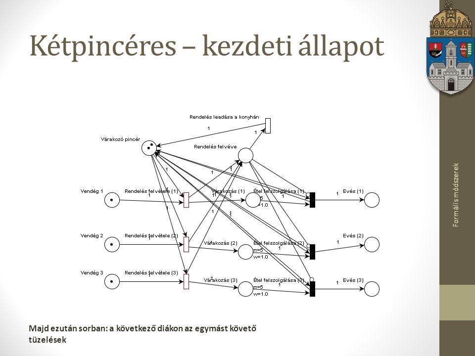 Formális módszerek Kétpincéres – kezdeti állapot Majd ezután sorban: a következő diákon az egymást követő tüzelések